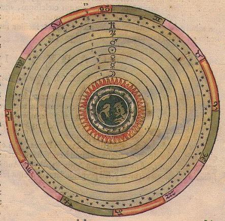 ptolemaic-system